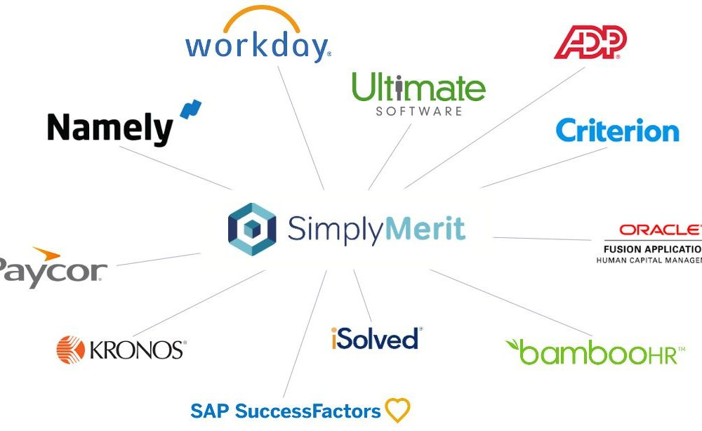 Is your HRIS part of the SimplyMerit family?
